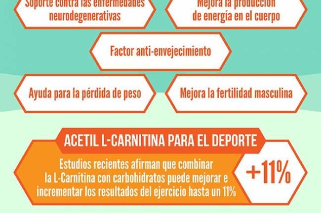 Beneficios de la L-Carnitina